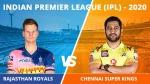 IPL 2020: ചെന്നൈയ്ക്കും രാജസ്ഥാനും ജീവന്മരണ പോരാട്ടം — ആര് ജയിക്കും?