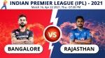IPL 2021: രാജസ്ഥാന് പൊരുതി നിന്നു; ബാംഗ്ലൂരിന് ലക്ഷ്യം 178