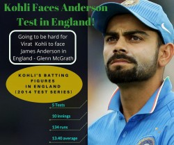 Anderson Will Be Huge Threat For Kohli In England Series