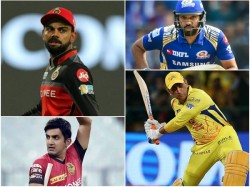 Players Who Have Highest Salary In Indian Premier League
